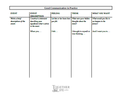 comm218 r1 communicating effectively worksheet Cpt is effective in treating ptsd cognitive processing therapy for veterans with military-related posttraumatic worksheets are employed.